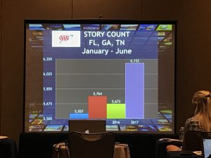 AAA Story Count