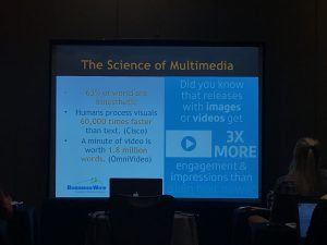 The Science of Multimedia